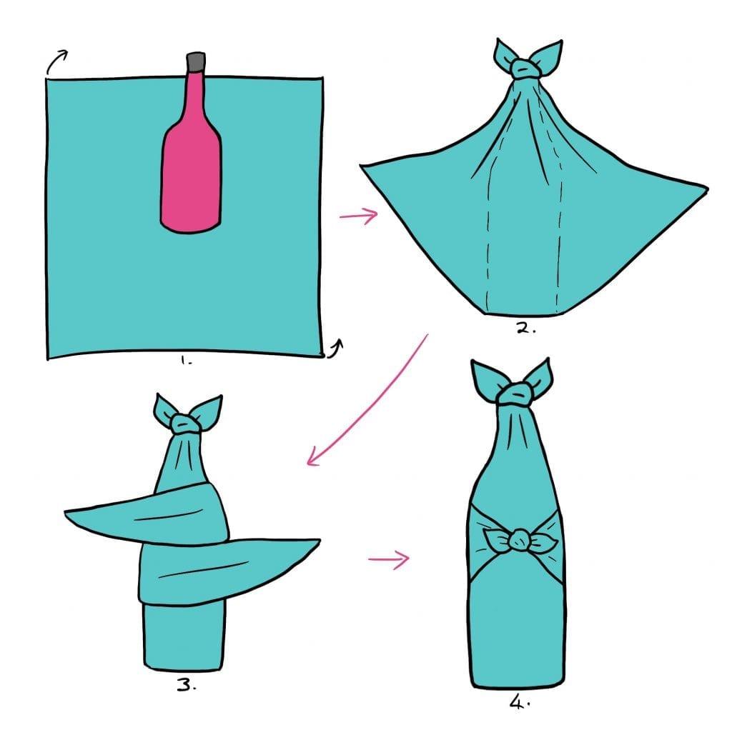 Furoshiki Bottle Wrapping