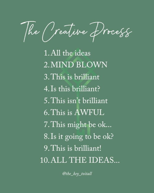 the image reads: All the ideas MIND BLOWN This is brilliant Is this brilliant? This isn't brilliant This is AWFUL This might be ok... Is it going to be ok? This is brilliant! ALL THE IDEAS…